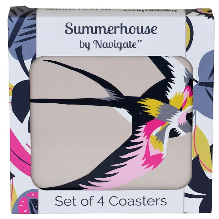 Guatemala Swallow Coasters Set of 4